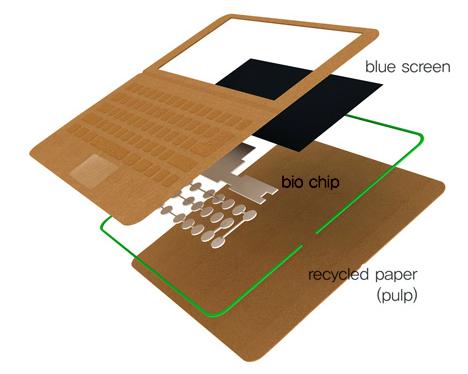 paper laptop 3